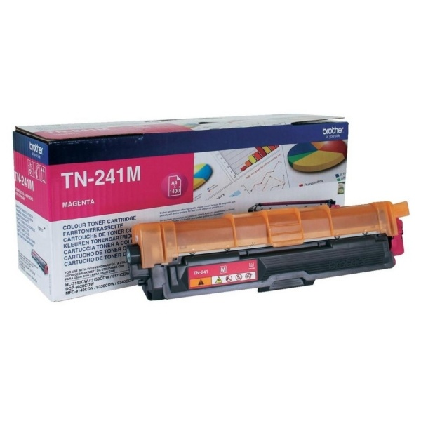 Brother Toner-Kit magenta  TN241M